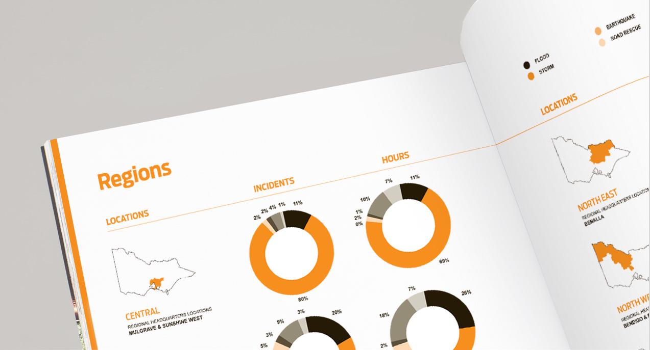 SES-Annual-Report-Design-2_03